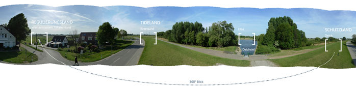 Figure 2: 360°-view from the Dyke Booth